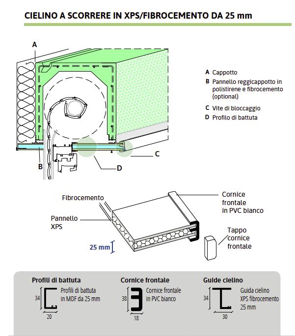 Cielino a scorrere in XPS/Fibrocemento da 25 mm