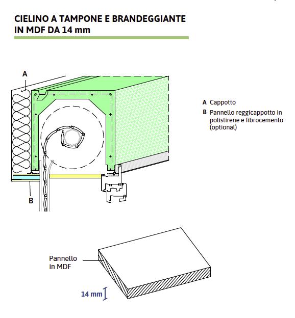 Cielino a tampone e brandeggiante in MDF da 14 mm