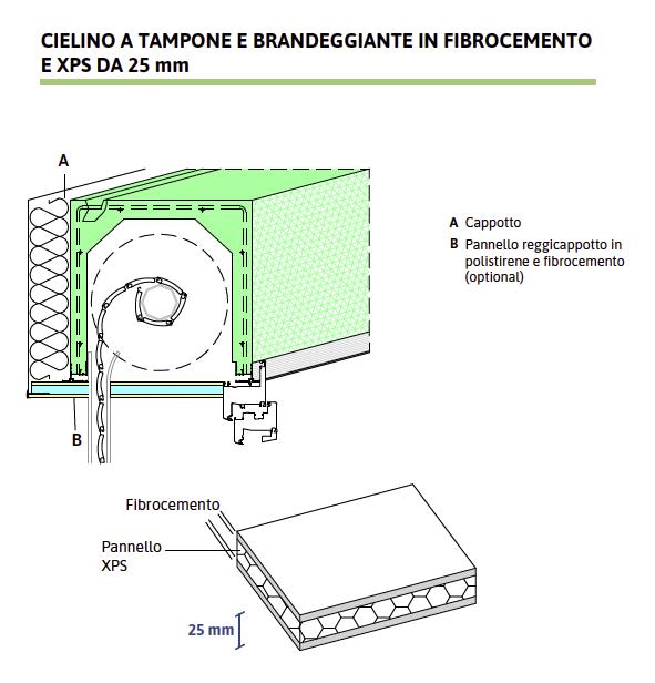 Cielino a tampone e brandeggiante in fibrocemento e XPS da 25 mm