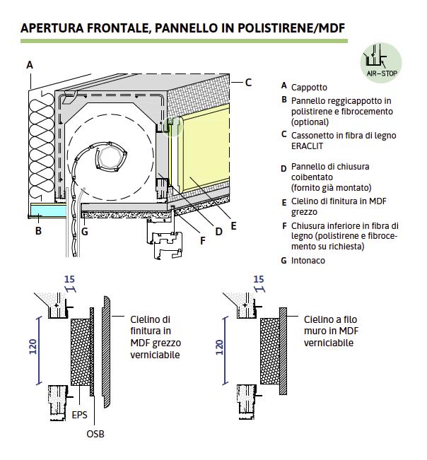 Apertura frontale, pannello in polistirene/MDF