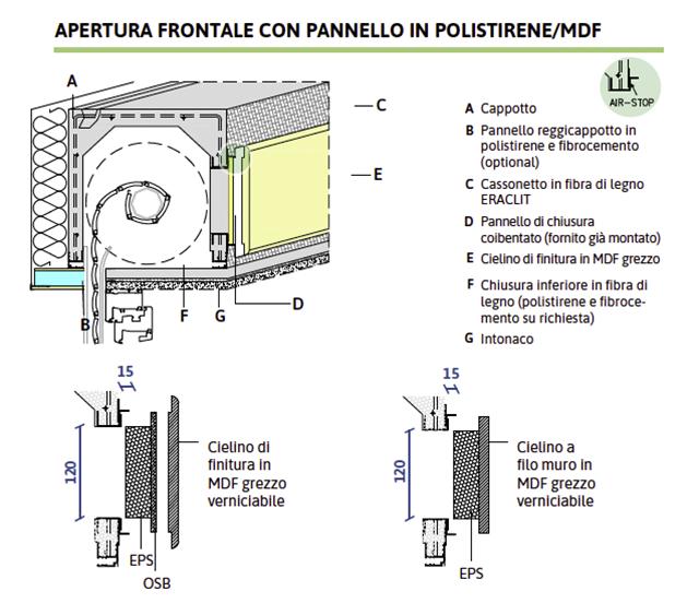 Apertura frontale con pannello in polistirene/MDF