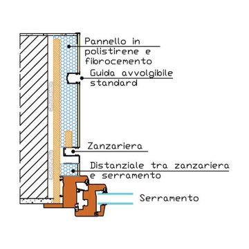 Distanziale tra zanzariera e serramento (serramento posato a filo interno muro)