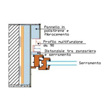 Distanziale tra zanzariera e serramento (serramento posato in mazzetta)
